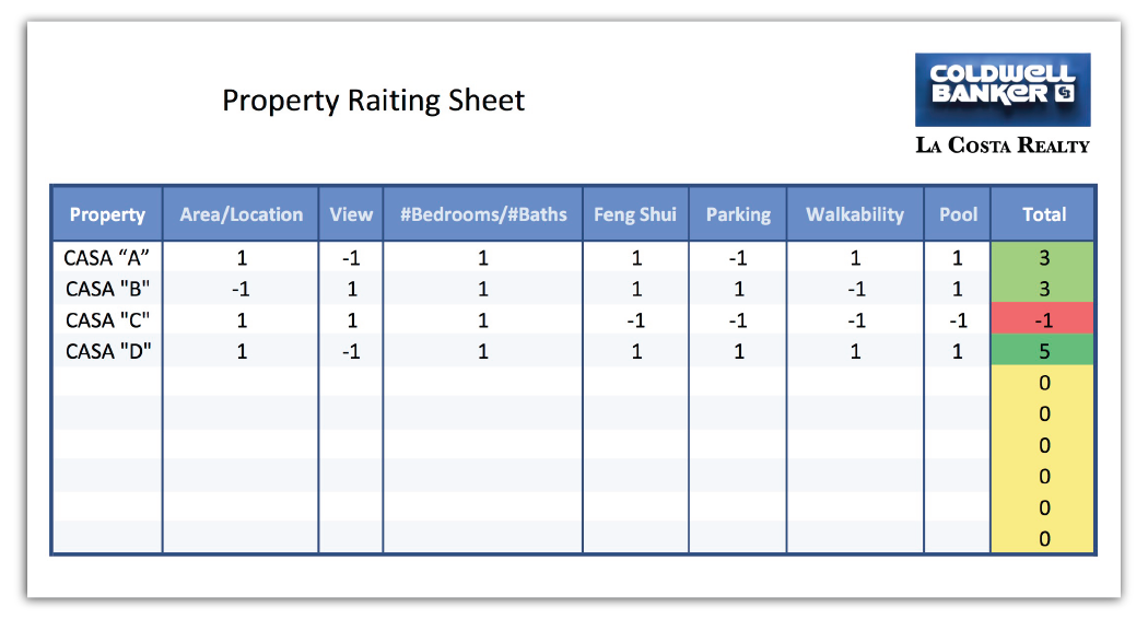 Property Rating Sheet_Shadows-01